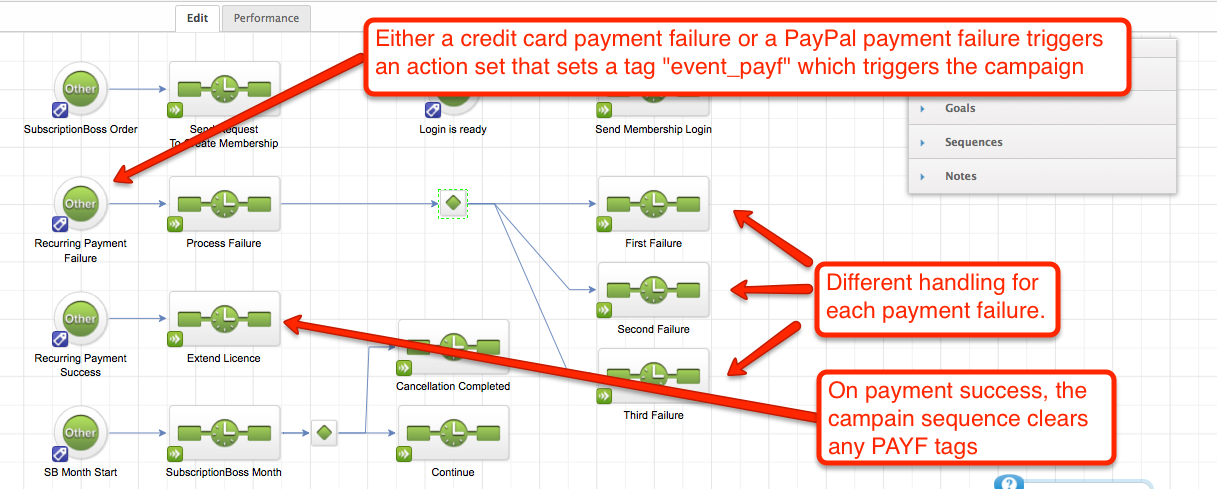 What Are PayPal Skipped Payments? - Subscription Boss